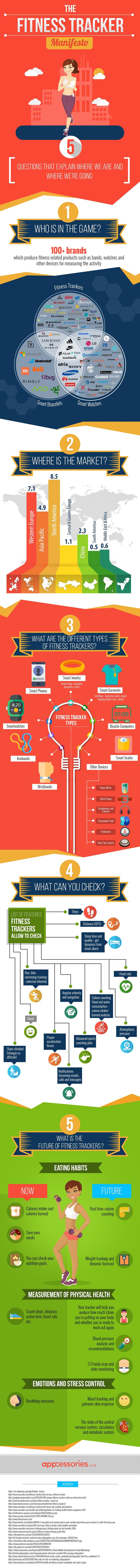 Infographic courtesy of