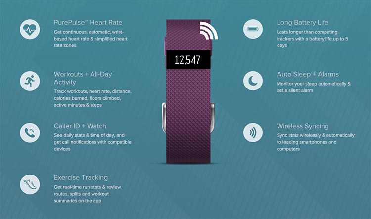 Fitbit Charge features - Fitbit Charge HR Wireless Activity Wristband Review
